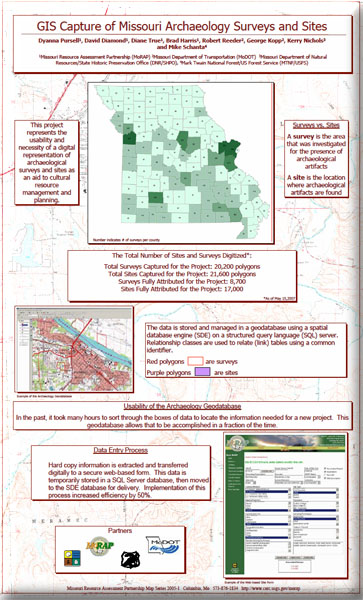 Poster: GIS Capture of issouri Archaeology Surveys and Sites