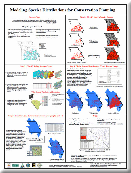 Poster: Modeling Species Distributions for Conservation Planning