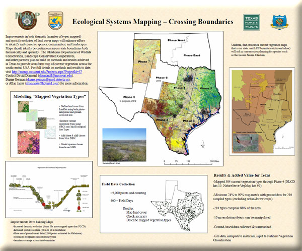 Poster: Ecological Systems Mapping, Crossing Boundaries