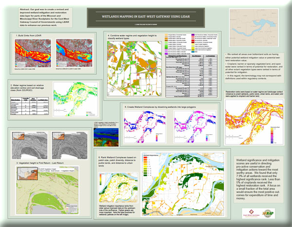 Poster: Wetlands Mapping In East-West Gateway Using LIDAR