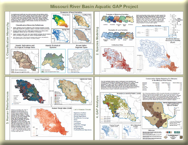 Poster: Missouri River Basin Aquatic GAP